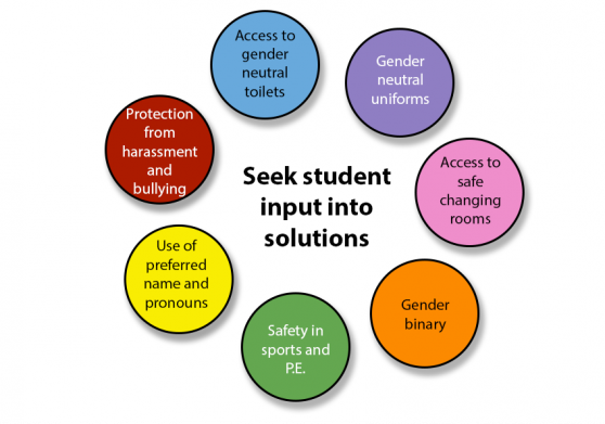 11530 [Seek-input-into-student-solutions.png]