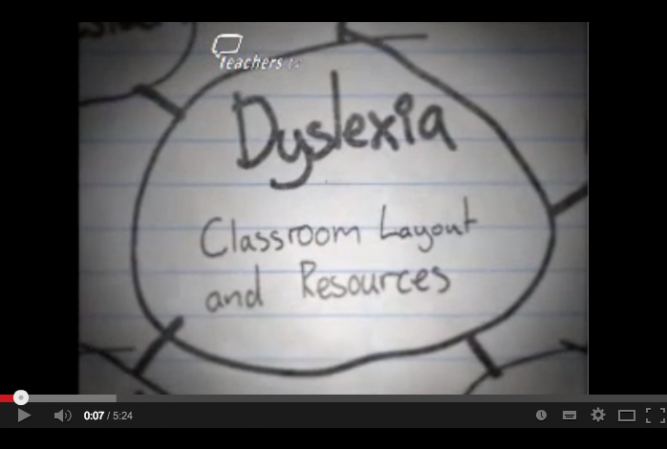 Classroom layout and resources poster frame dyslexia.