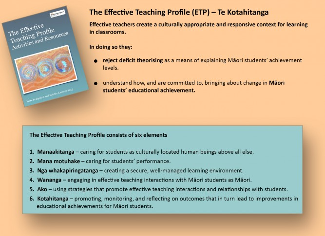 Effective Teaching Profile