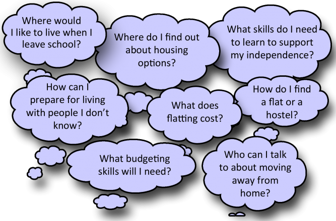 Questions about living independently presented in speech bubbles