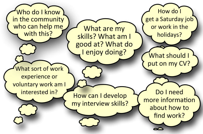 Questions about searching for work presented in speech bubbles