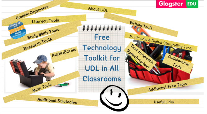 Screen Shot technology toolkit
