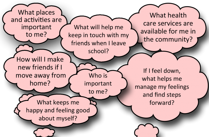 Questions about well-being presented in speech bubbles
