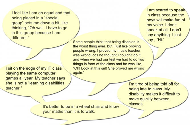 Students experiences of non inclusive schools