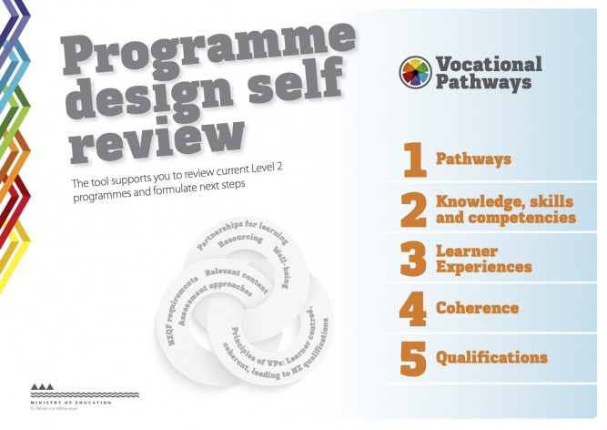 This is an image of the cover of the Vocational Pathways tool: Programme design self review